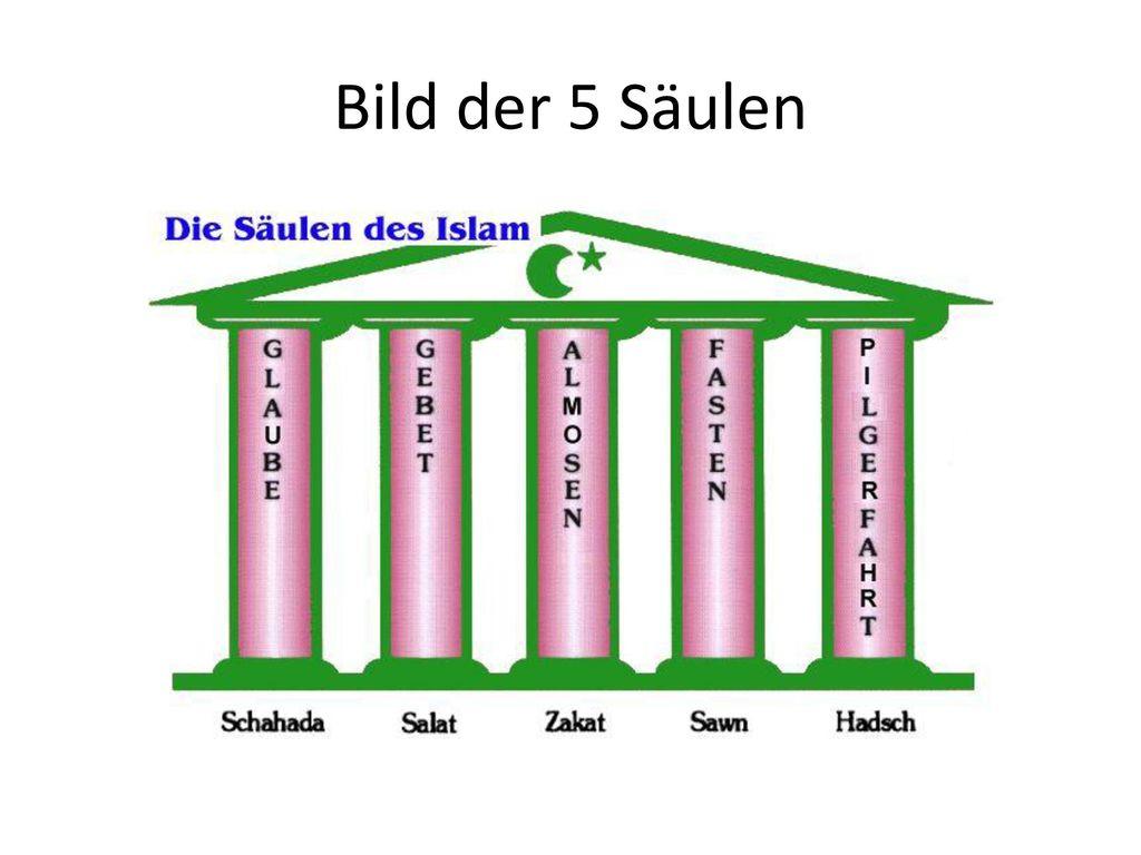 islam die 5 s ulen des islam ppt video online herunterladen. Black Bedroom Furniture Sets. Home Design Ideas