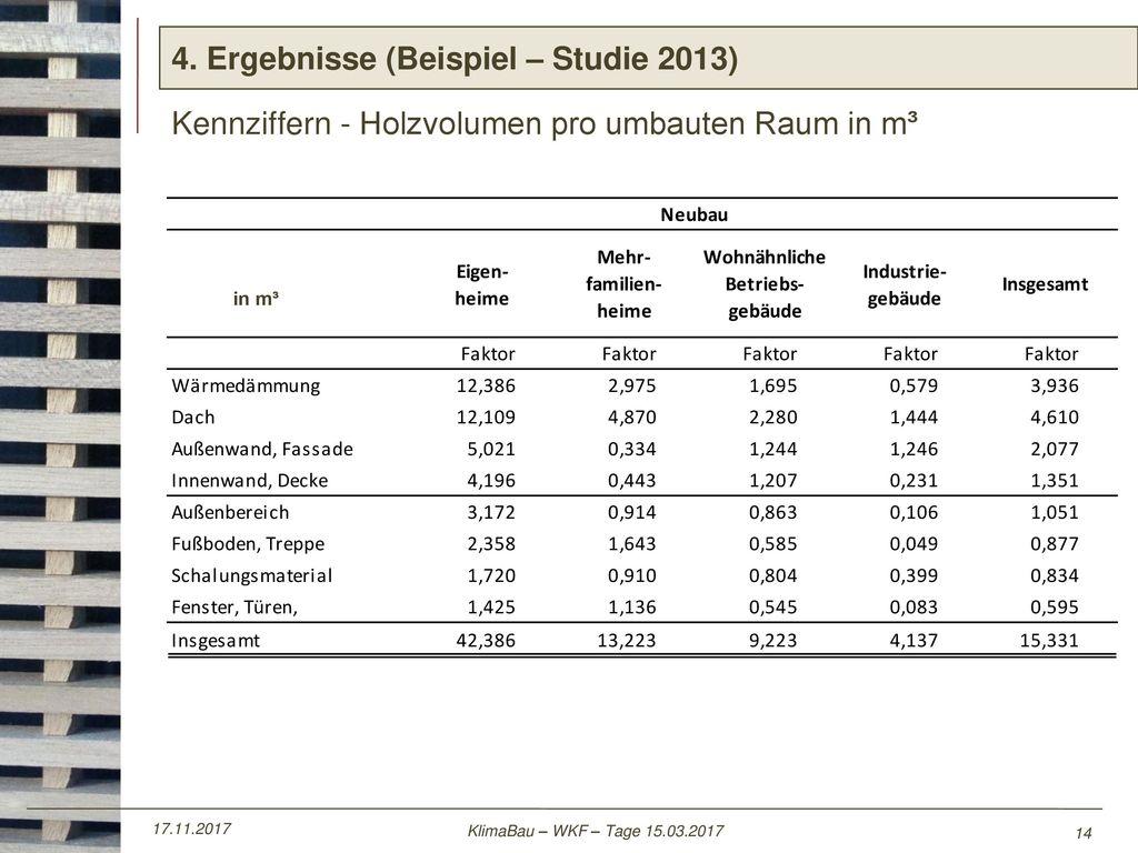 4. Ergebnisse (Beispiel – Studie 2013)