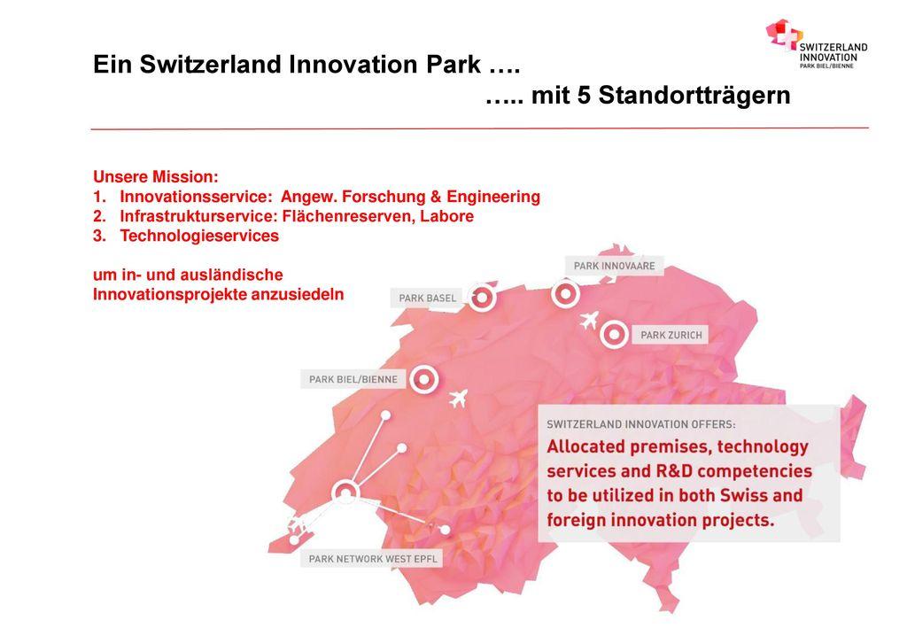 Ein Switzerland Innovation Park …. ….. mit 5 Standortträgern