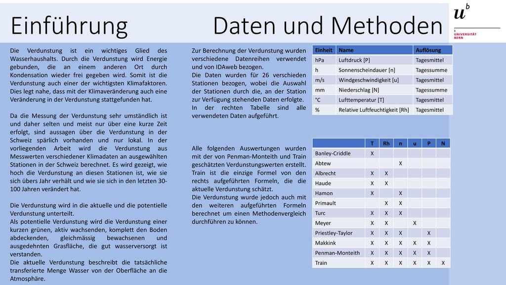 Einführung Daten und Methoden