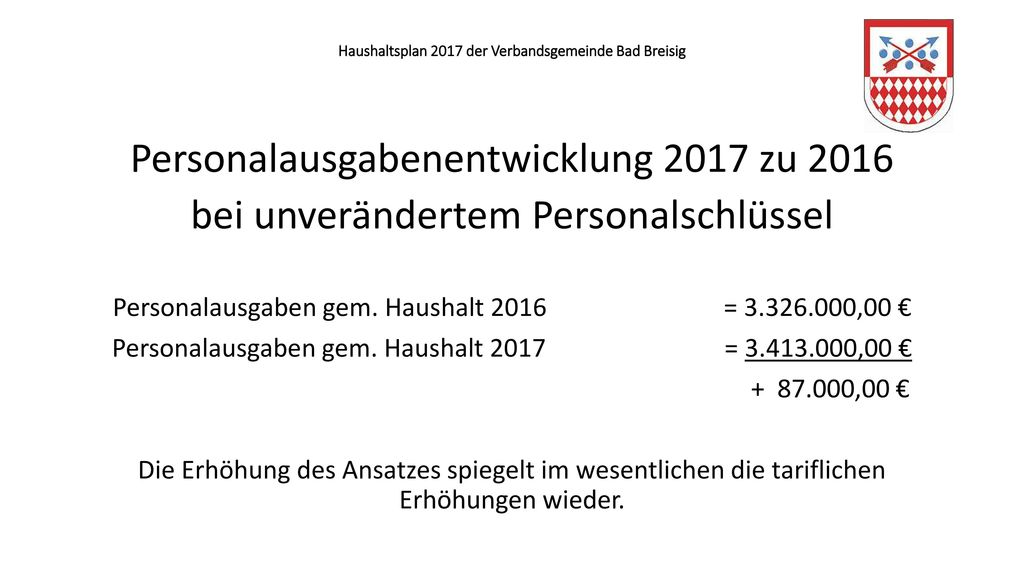 haushaltsplan nrw 2017