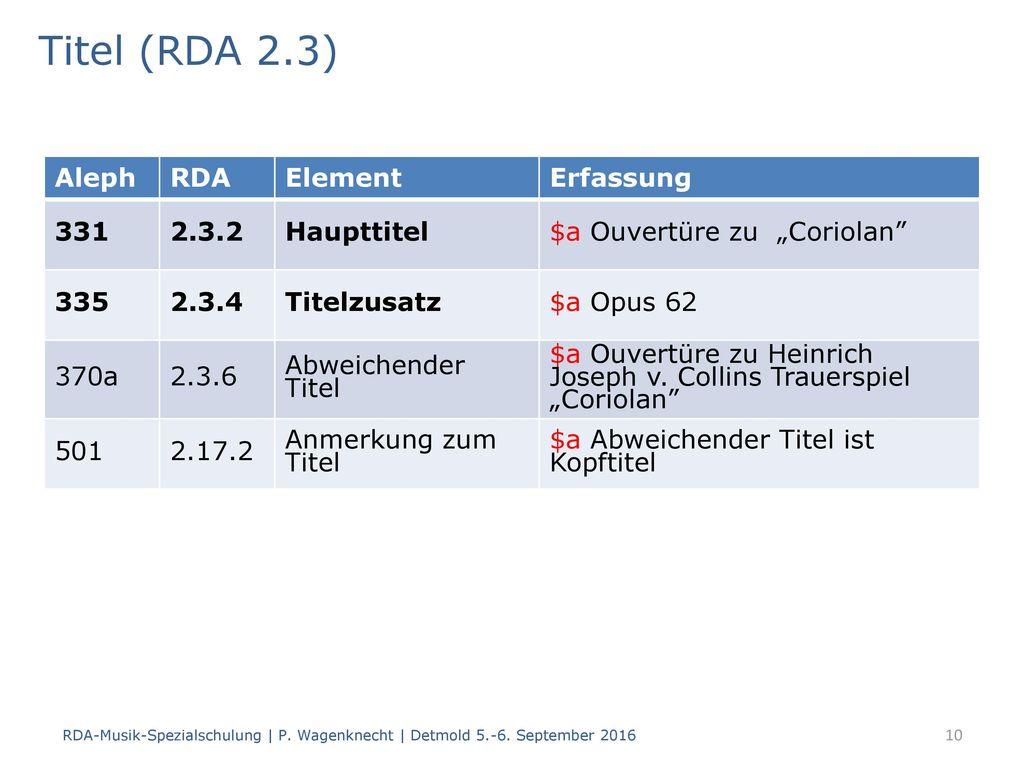 Titel (RDA 2.3) Aleph RDA Element Erfassung 331 2.3.2 Haupttitel
