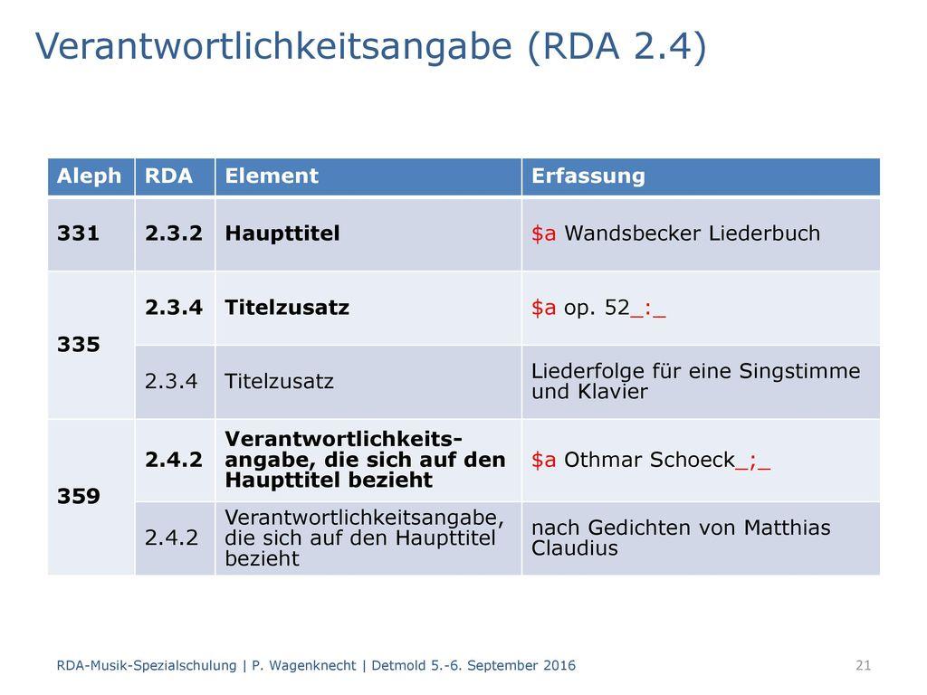 Verantwortlichkeitsangabe (RDA 2.4)