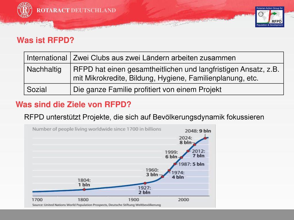 Was sind die Ziele von RFPD
