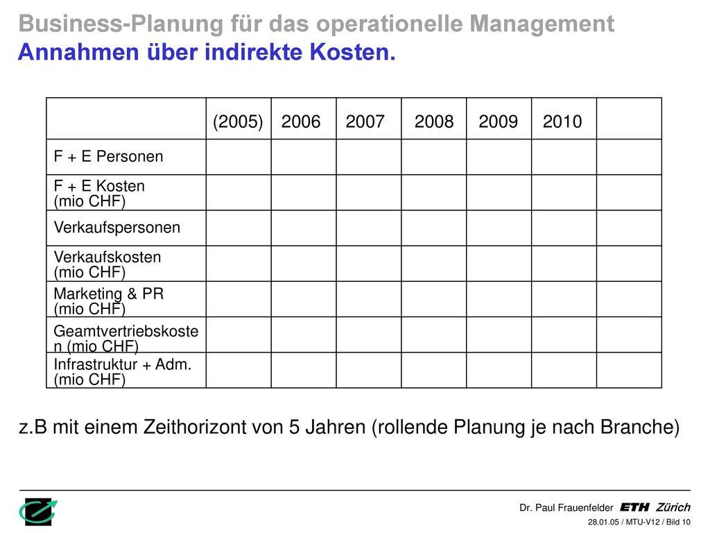 Business-Planung für das operationelle Management Annahmen über indirekte Kosten.