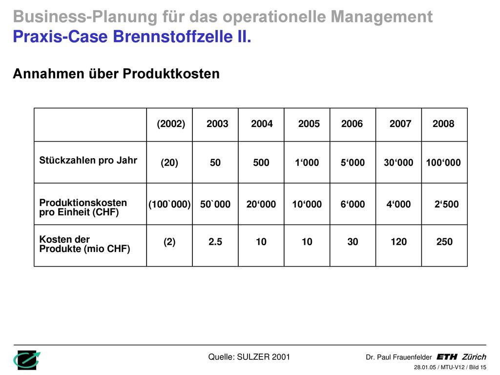 Business-Planung für das operationelle Management Praxis-Case Brennstoffzelle II.