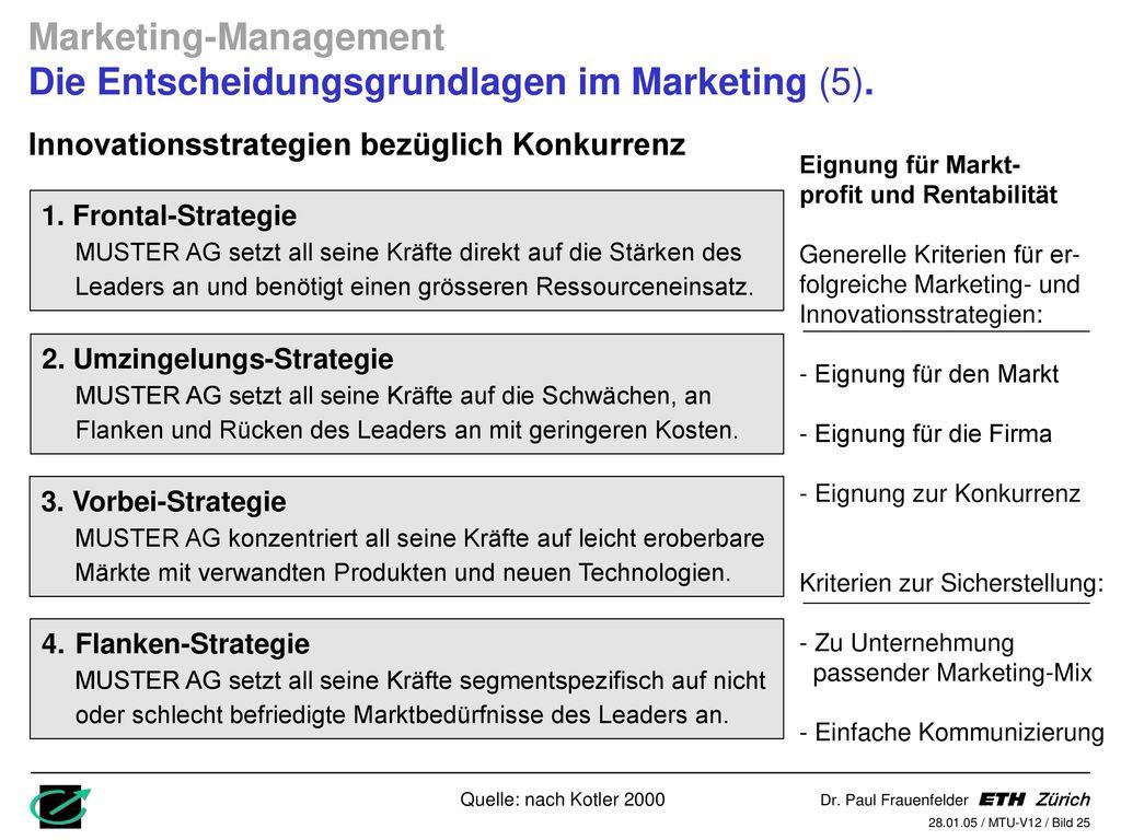 Marketing-Management Die Entscheidungsgrundlagen im Marketing (5).