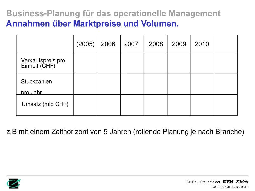 Business-Planung für das operationelle Management Annahmen über Marktpreise und Volumen.