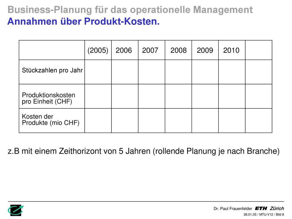 Business-Planung für das operationelle Management Annahmen über Produkt-Kosten.
