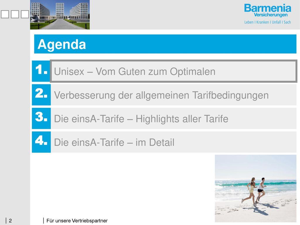 Agenda 1. 2. 3. 4. Unisex – Vom Guten zum Optimalen