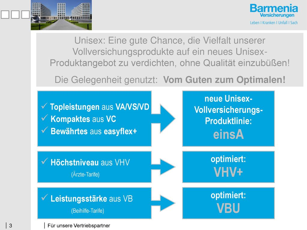 neue Unisex-Vollversicherungs- Produktlinie: