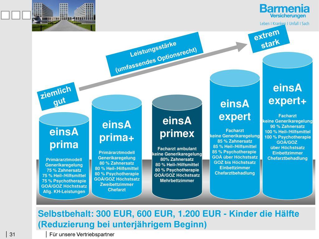 einsA expert+ einsA expert einsA prima+ einsA primex einsA primex