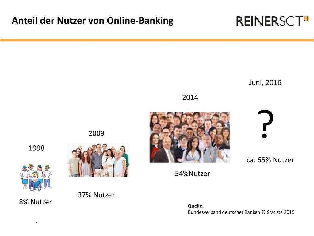 Anteil der Nutzer von Online-Banking eine Überschrift Juni, 2016