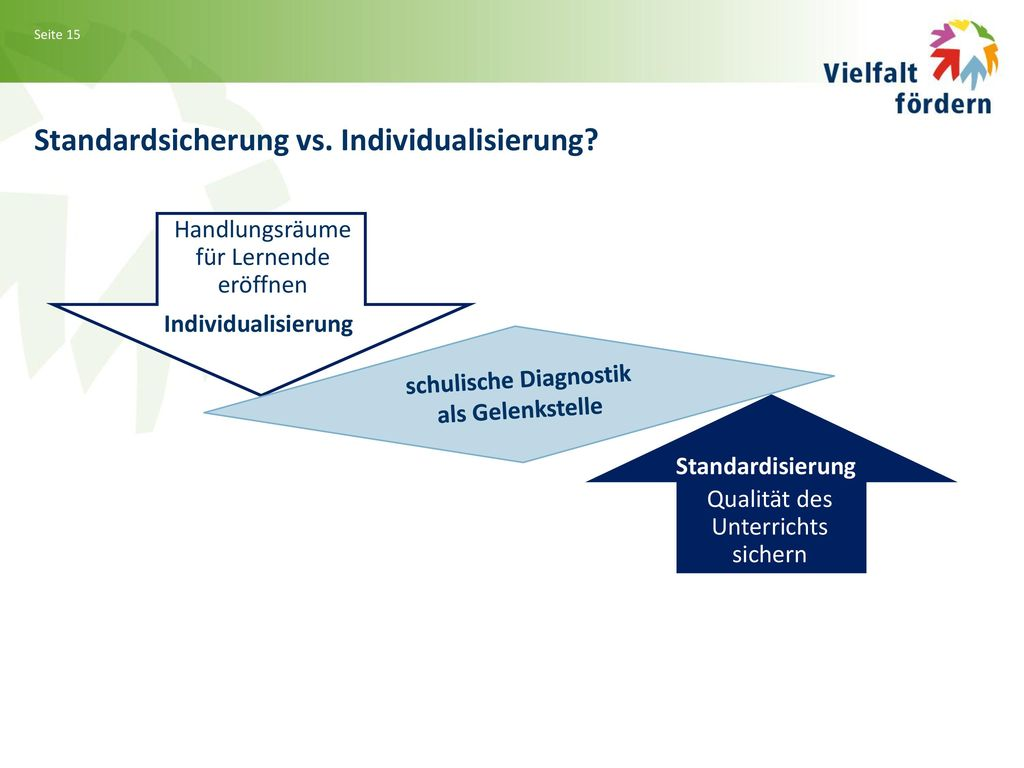 Standardsicherung vs. Individualisierung