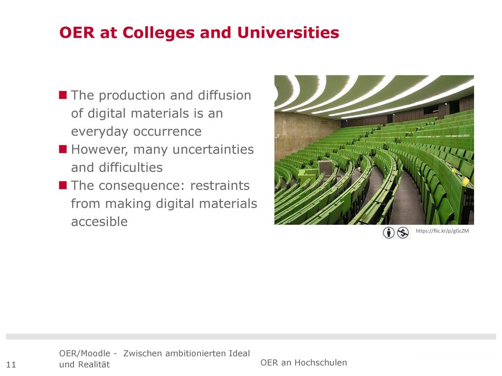 OER at Colleges and Universities