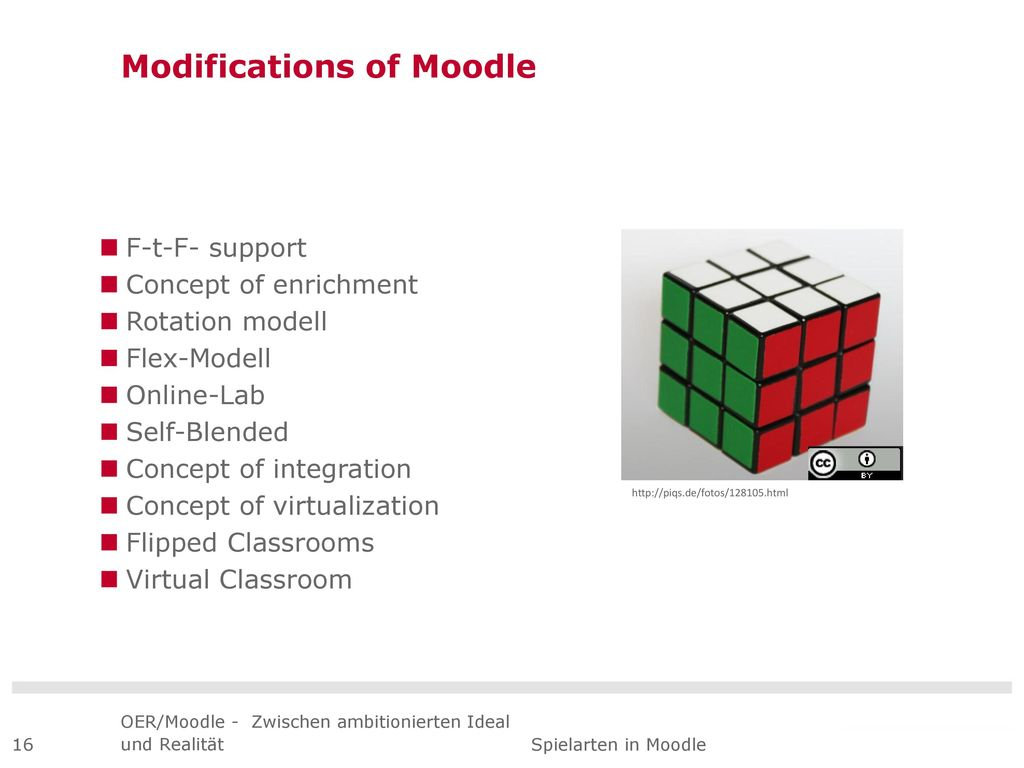 Modifications of Moodle