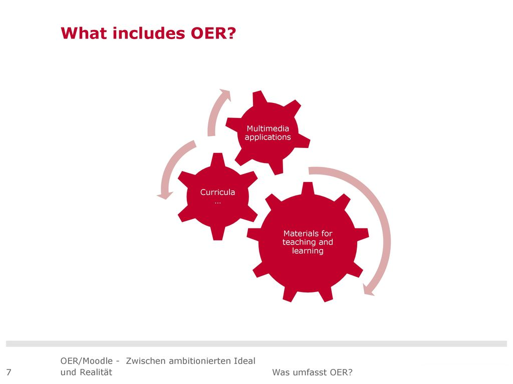 What includes OER Materials for teaching and learning. Curricula … Multimedia applications. Kamilla.