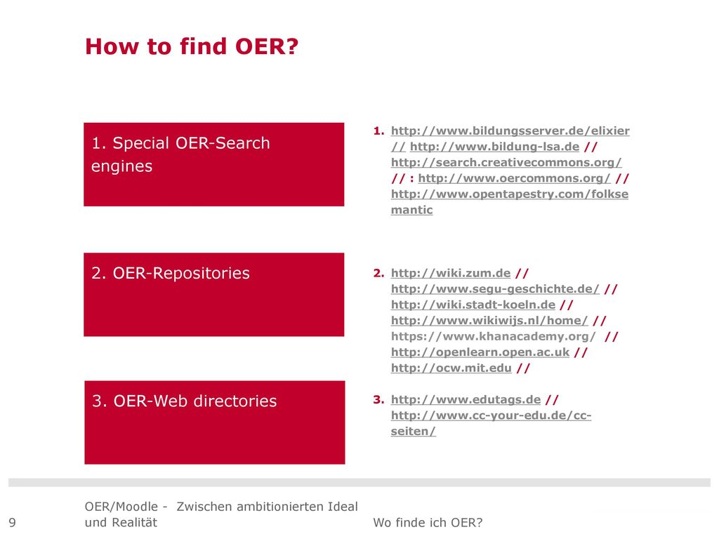 How to find OER 1. Special OER-Search engines 2. OER-Repositories