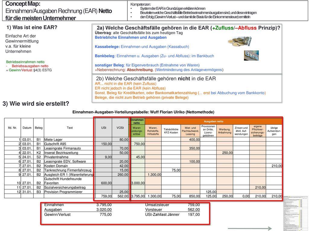 Ziemlich Mieten Rechnung Bilder - FORTSETZUNG ARBEITSBLATT - naroch.info