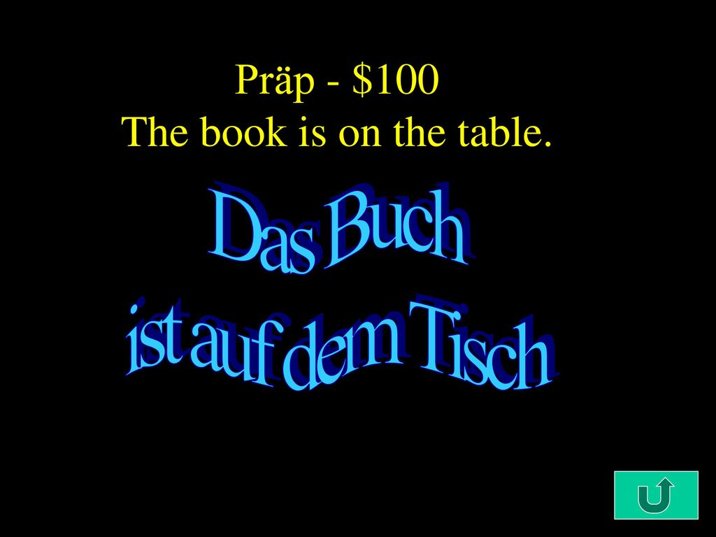 Präp - $100 The book is on the table.