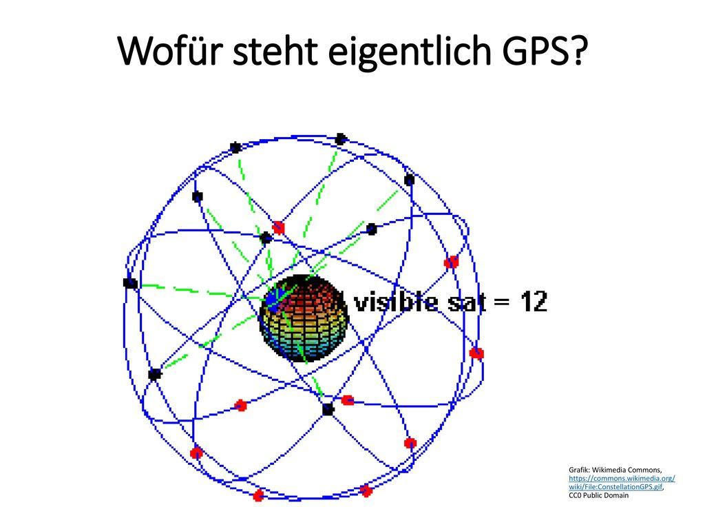 Wofür steht eigentlich GPS