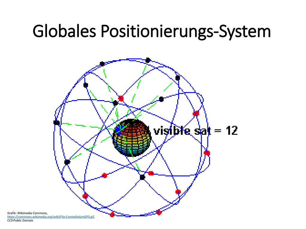 Globales Positionierungs-System