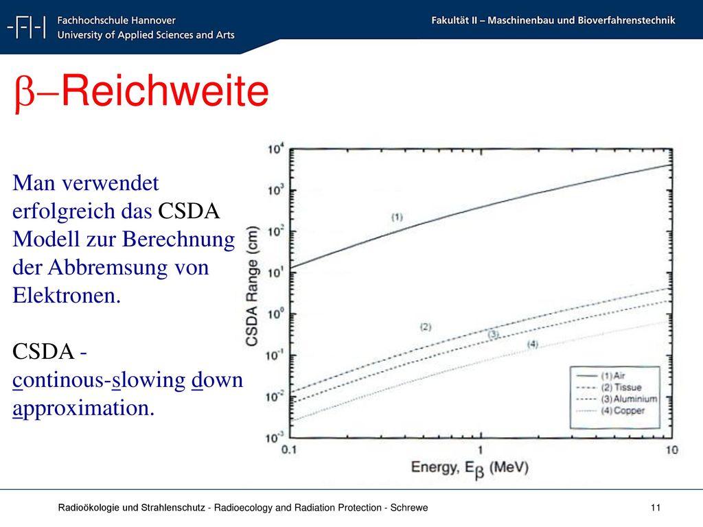 b-Reichweite Man verwendet erfolgreich das CSDA Modell zur Berechnung der Abbremsung von Elektronen.