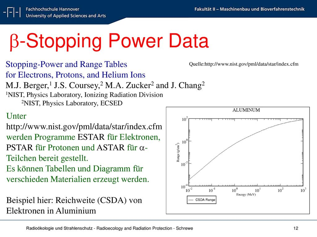 -Stopping Power Data Stopping-Power and Range Tables for Electrons, Protons, and Helium Ions.