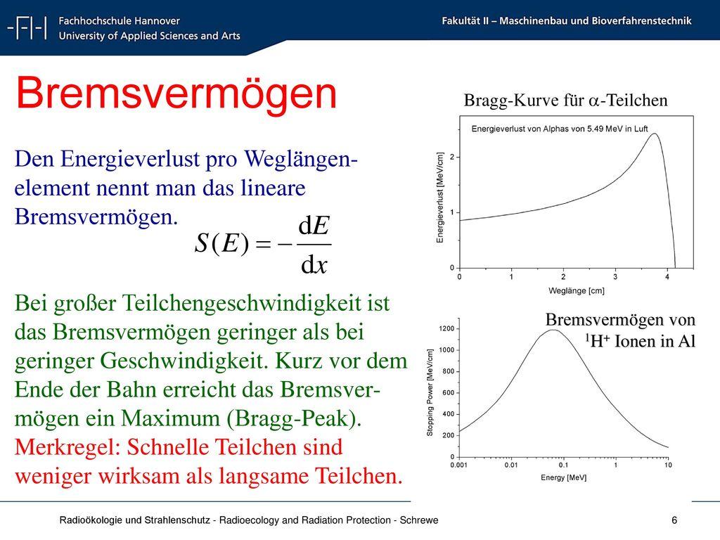 Bremsvermögen Bragg-Kurve für -Teilchen. Den Energieverlust pro Weglängen-element nennt man das lineare Bremsvermögen.