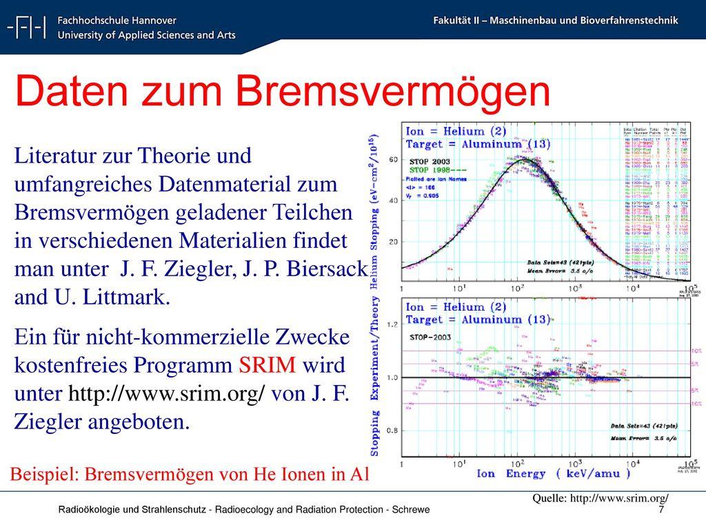 Daten zum Bremsvermögen