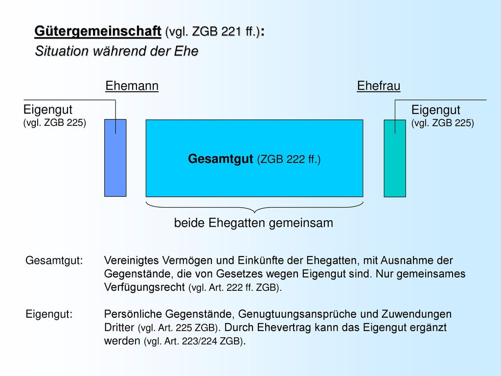 Gütergemeinschaft (vgl. ZGB 221 ff.): Situation während der Ehe
