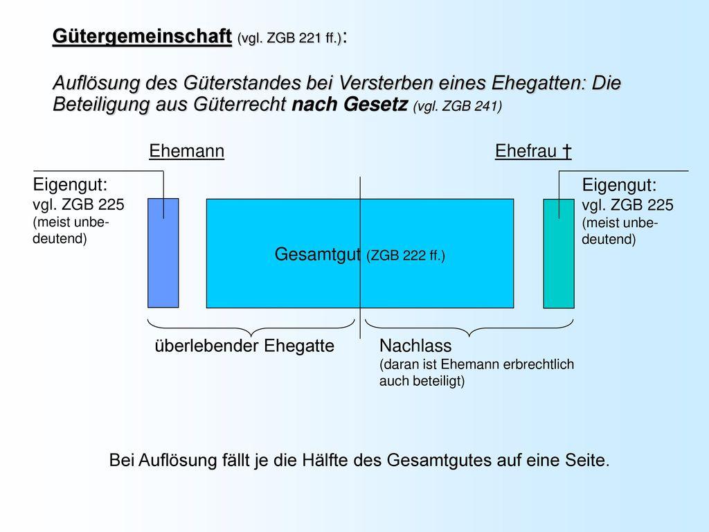 Gütergemeinschaft (vgl. ZGB 221 ff