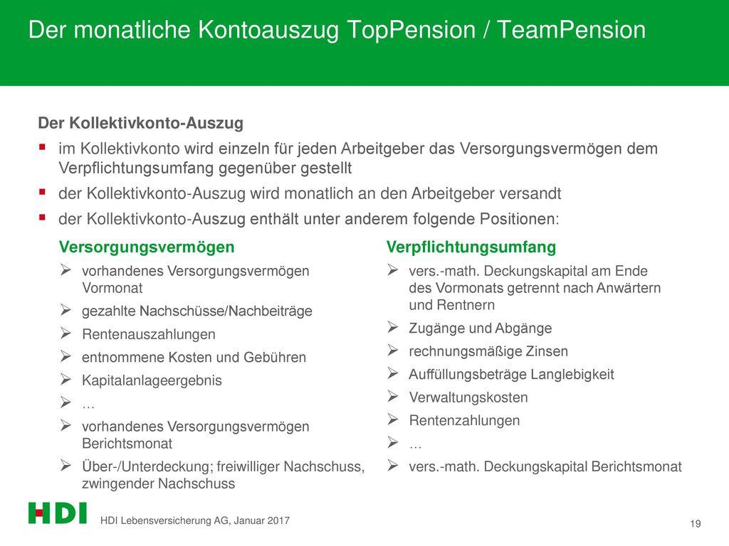 Der monatliche Kontoauszug TopPension / TeamPension
