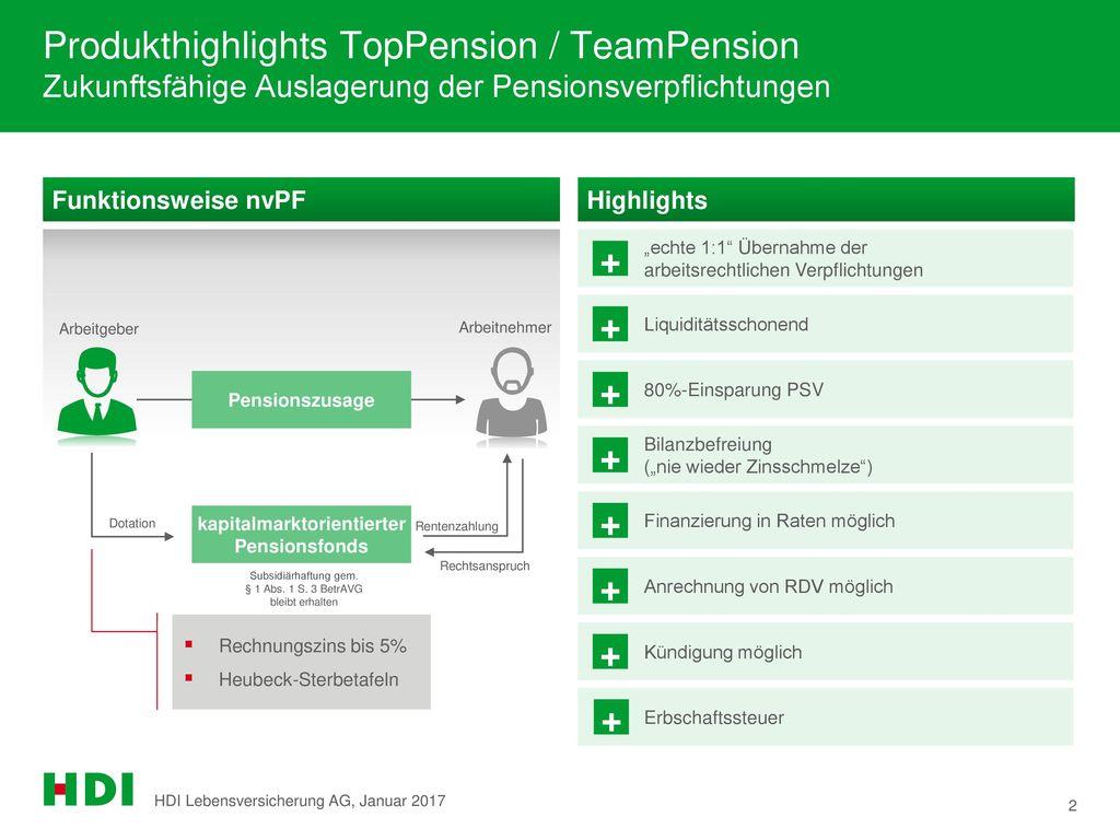 kapitalmarktorientierter Pensionsfonds