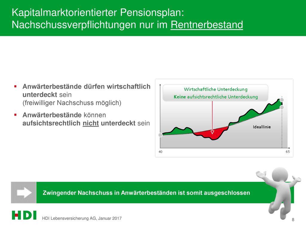 Kapitalmarktorientierter Pensionsplan: Nachschussverpflichtungen nur im Rentnerbestand
