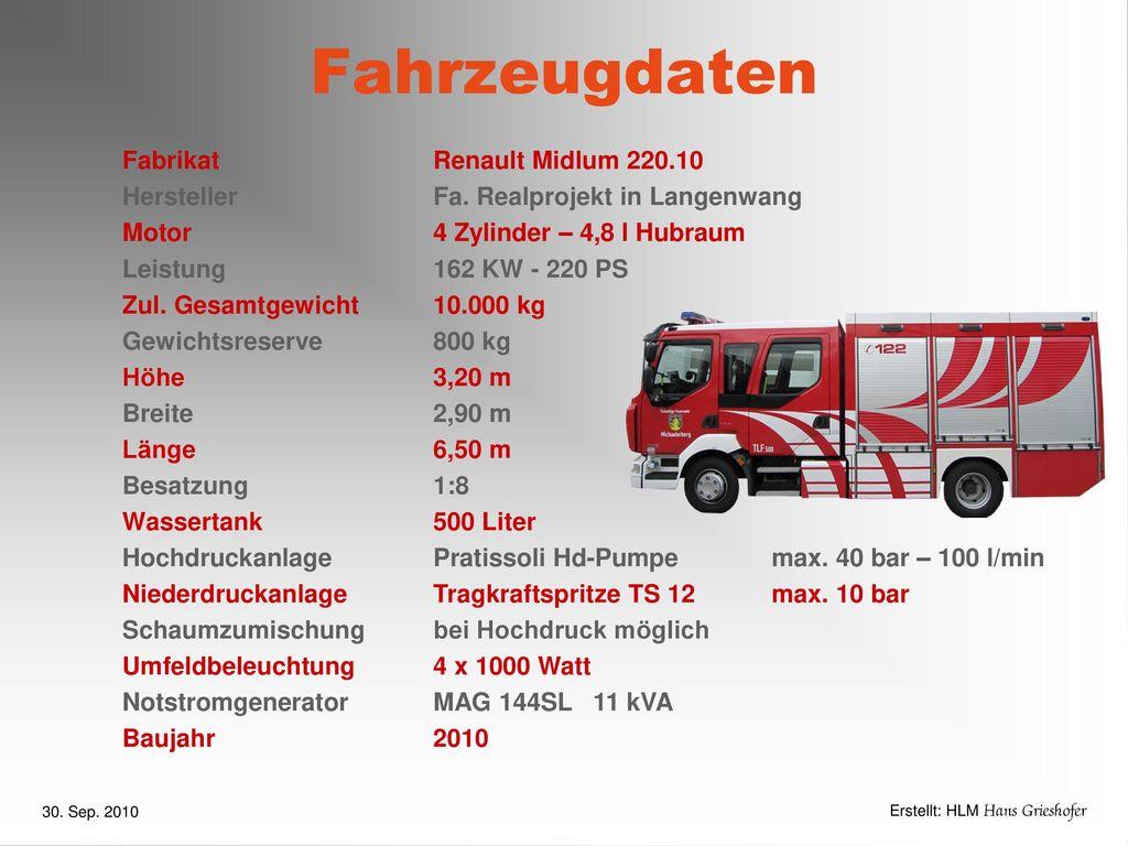 Fahrzeugdaten Fabrikat Hersteller Motor Leistung Zul. Gesamtgewicht