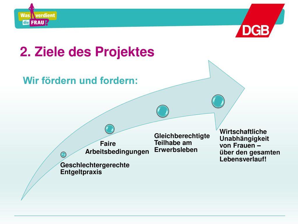 2. Ziele des Projektes Wir fördern und fordern: