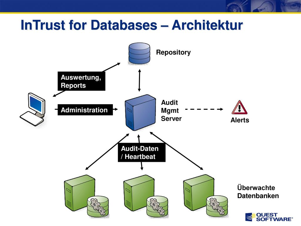 InTrust for Databases Audit Management Server / Repository
