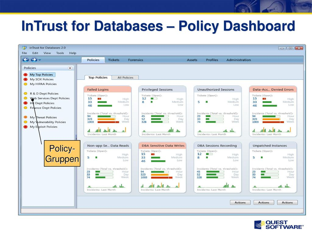 "InTrust for Databases Kategorien (""Profile ) Policies Policy-Gruppen"