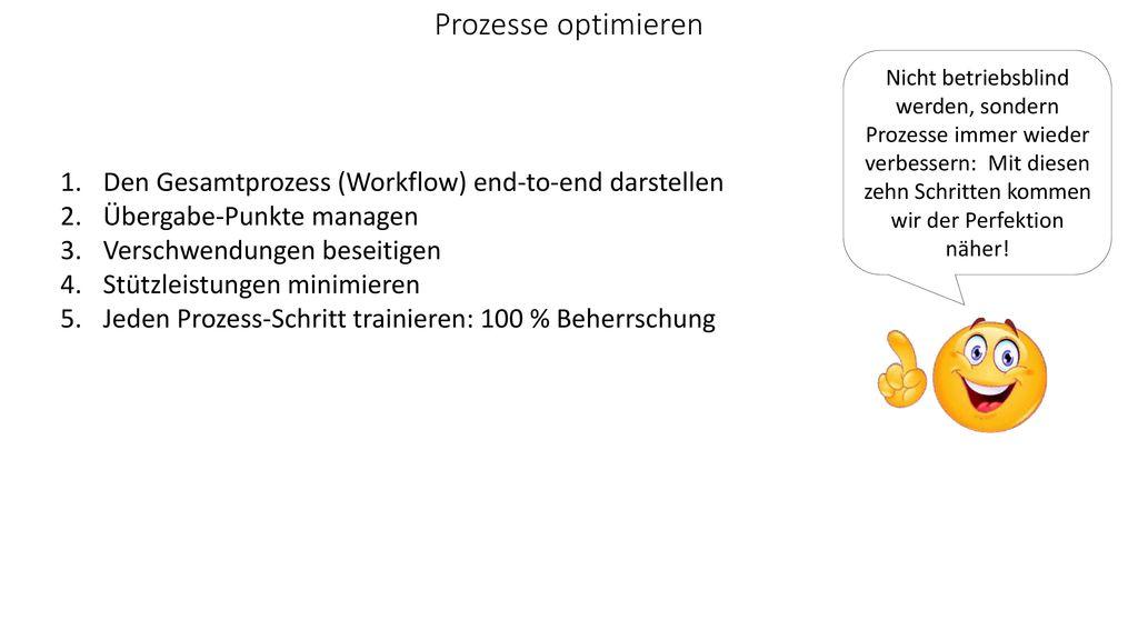 Prozesse optimieren Den Gesamtprozess (Workflow) end-to-end darstellen