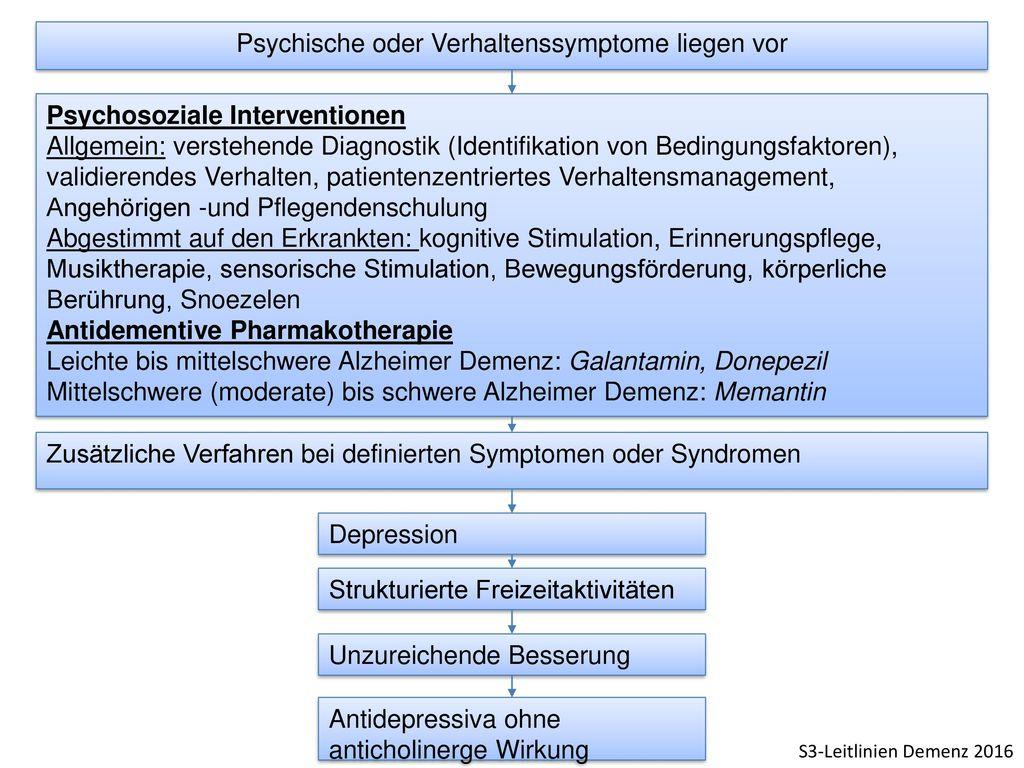 Psychische oder Verhaltenssymptome liegen vor