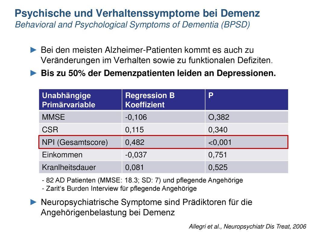 Psychische und Verhaltenssymptome bei Demenz Behavioral and Psychological Symptoms of Dementia (BPSD)