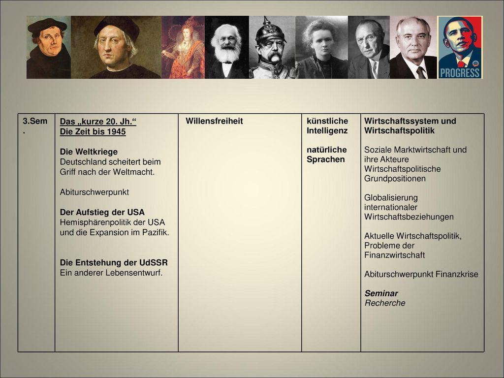"""künstliche Intelligenz. natürliche. Sprachen. Willensfreiheit. Das """"kurze 20. Jh. Die Zeit bis 1945."""