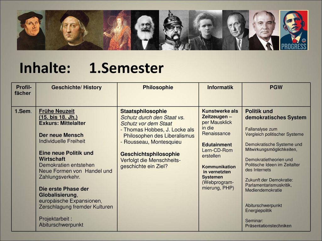 Inhalte: 1.Semester Politik und demokratisches System