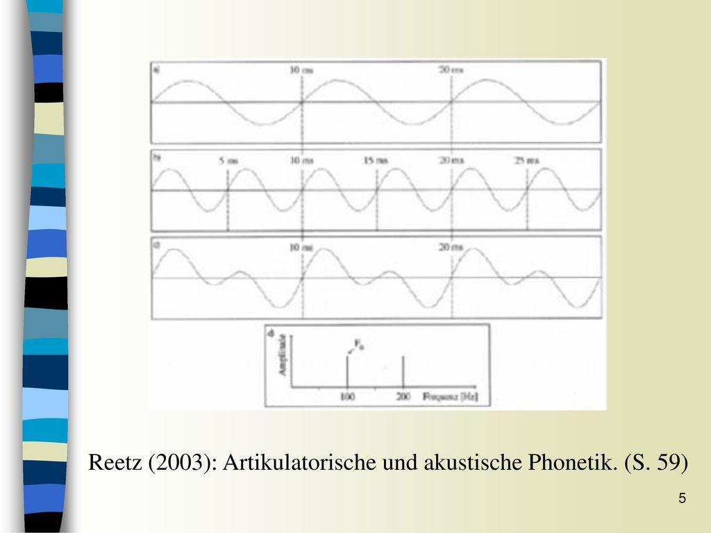 Reetz (2003): Artikulatorische und akustische Phonetik. (S. 59)
