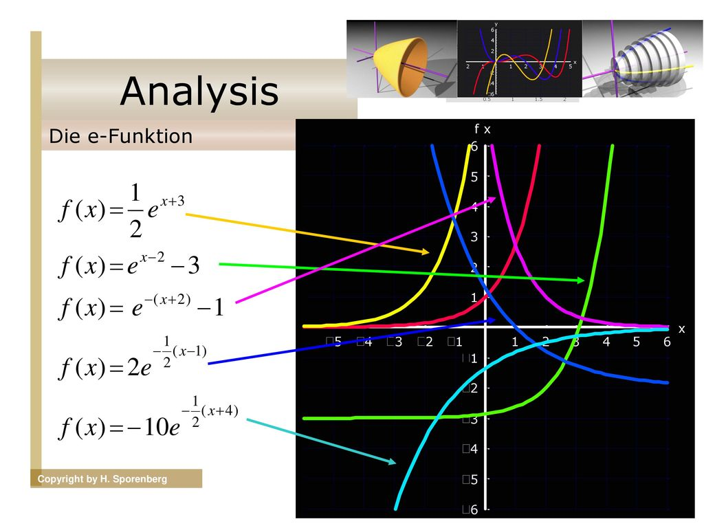 Analysis Die e-Funktion Copyright by H. Sporenberg