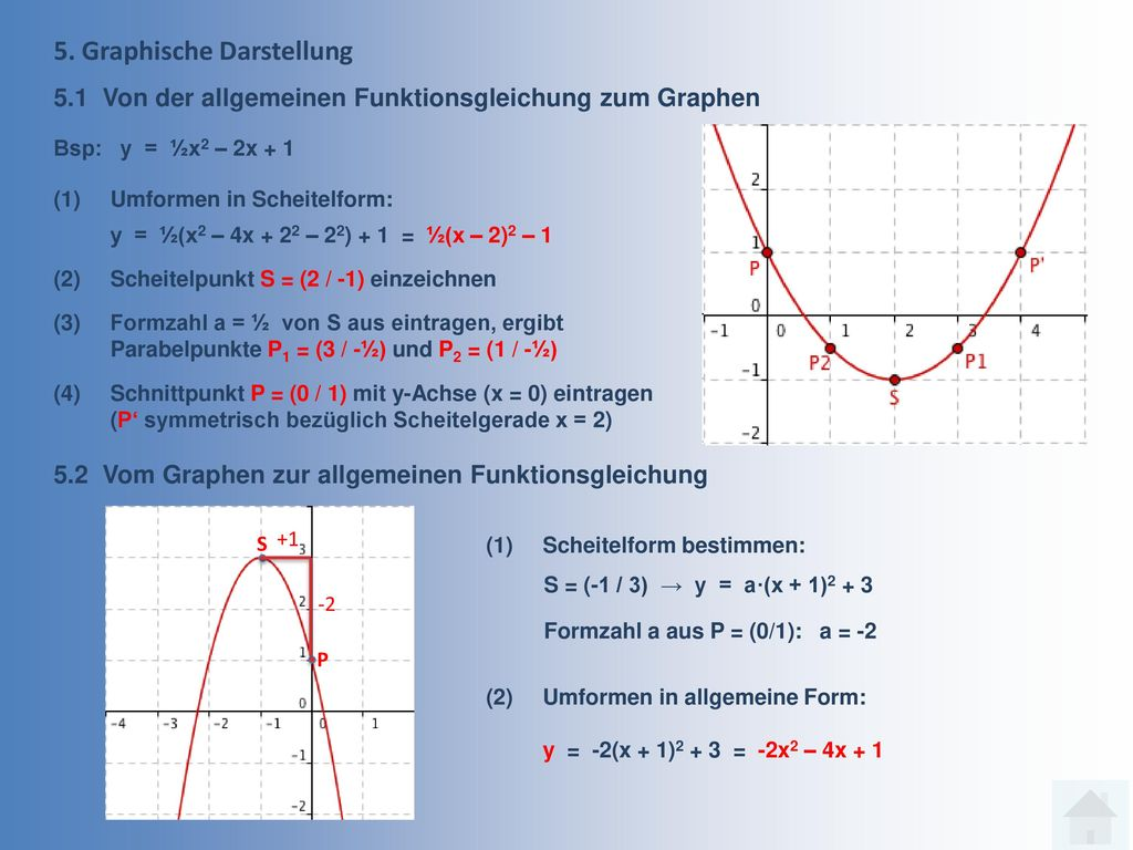5. Graphische Darstellung