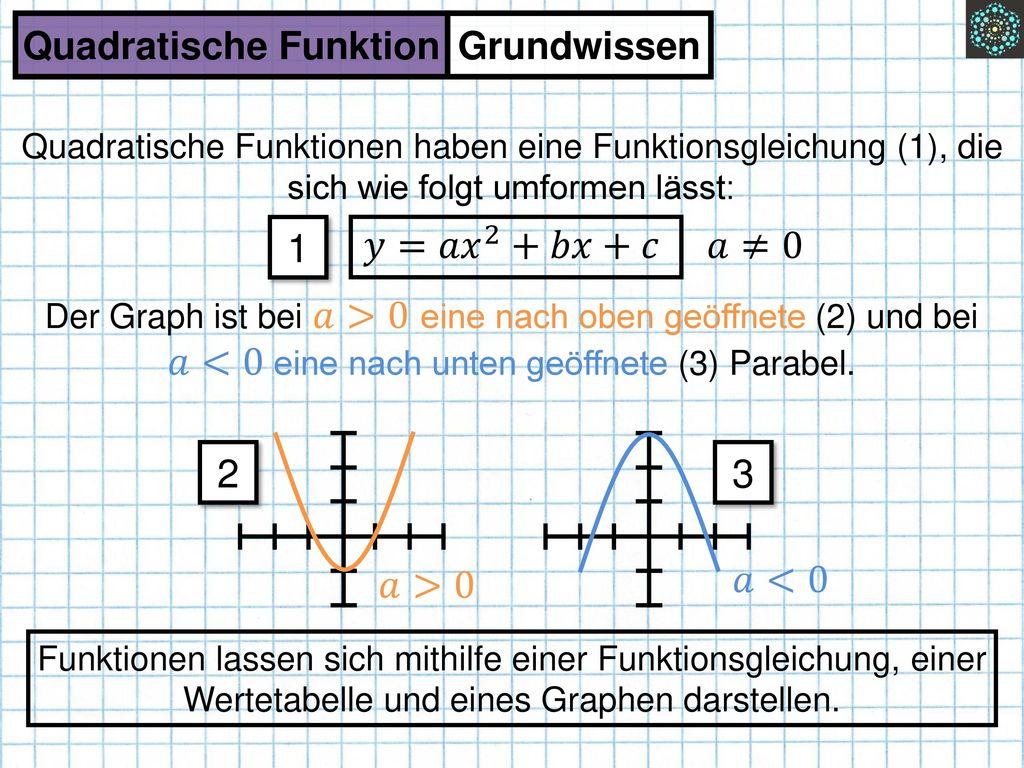Charmant Quadratische Umschlagvorlage Zeitgenössisch ...