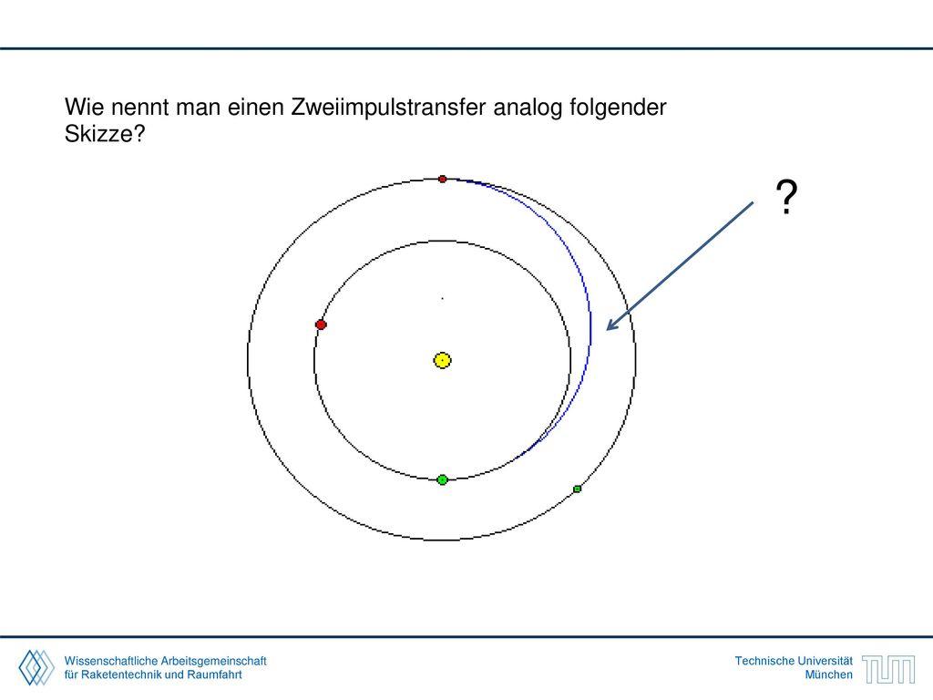Wie nennt man einen Zweiimpulstransfer analog folgender Skizze