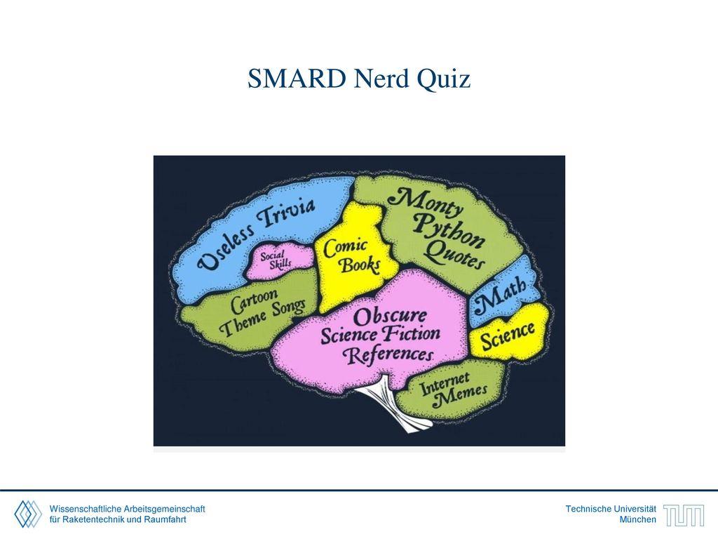 SMARD Nerd Quiz